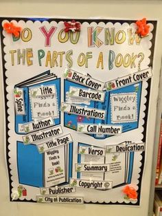 Kindergarten Library Lesson Plans Unique the Book Fairy Goddess Parts Of A Book School Library Decor, Library Rules, School Library Lessons, School Library Displays, Library Lesson Plans, Elementary School Library, Library Skills, Library Ideas, Library Posters