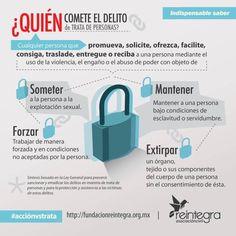 Fundaciónintegra.com.mx