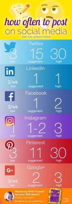How Often To Post On Social Media [infographic] (scheduled via http://www.tailwindapp.com?utm_source=pinterest&utm_medium=twpin&utm_content=post131779499&utm_campaign=scheduler_attribution)