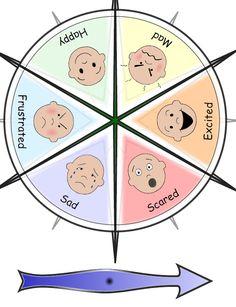 Feeling Wheels | Welcome to the Forum K Board, Board Ideas, Feelings Wheel, Picture Boards, Pre School, Preschool Activities, Kids Learning, Wheels, Fall