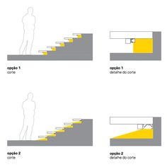LED strips Application tip: Stairs Stair lighting has .- LED-Streifen Anwendungstipp: Treppen Treppenbeleuchtung hat die Funktion … LED strips Application tip: Stairs Stair lighting has the function …, tip - Stairway Lighting, Led Lighting Home, Cove Lighting, Indirect Lighting, Interior Lighting, Lighting Concepts, Lighting Design, Strip Led, Arch Light