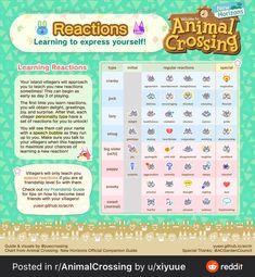 Animal Crossing Guide, Animal Crossing Villagers, Animal Crossing Qr Codes Clothes, Happy Home Designer, City Folk, Animal Games, Teaching, Anastasia, Nintendo