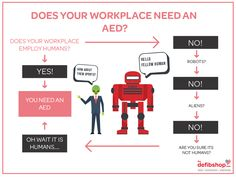 Does Your Workplace Need An AED?
