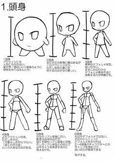 デフォルメ素体・メイキング [2]