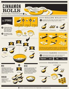 Illustrated Guide to Cinnamon Rolls   step-by-step measurements and instructions will help you bake up the most delicious swirled treats.