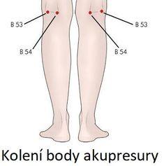 Nejdůležitější akupresurní body pro bolesti zad – kde jsou a jak je použít? Acupressure, Acupuncture, Reflexology, Alternative Medicine, Natural Cures, Ayurveda, Massage, The Cure, Detox