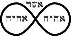 Angel Sigils, Jewish Beliefs, Hebrew Writing, Alphabet Code, Hebrew Words, Names Of God, Orisha, Torah, Oil And Gas