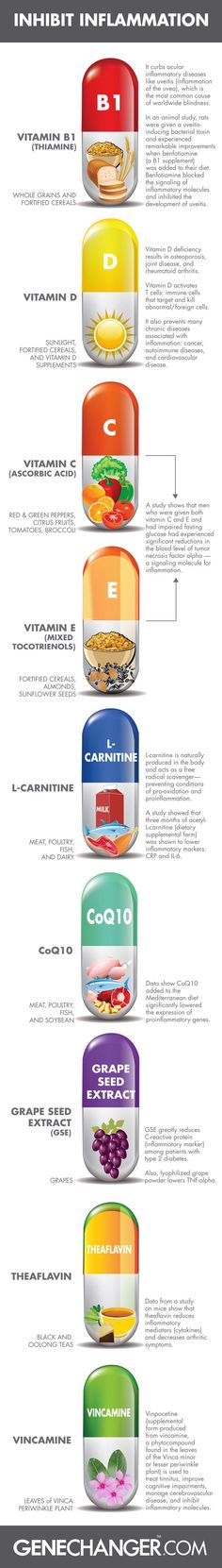 Inhibit-Inflamation-info-graphic
