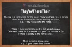 TESOL ESL [ Grammar Tips ] They're-There-Their