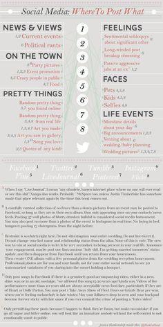 What You Should Post On Each Social Media Platform