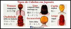 Tipos de cabelos em japonês