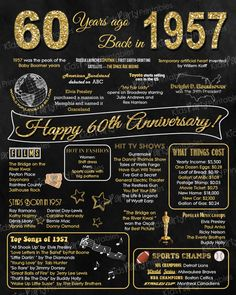 1957 - 60th Anniversary Chalkboard Sign Poster - INSTANT DOWNLOAD - Our chalkboard anniversary sign is filled with facts, events, and fun tidbits from 1957. Its a super fun keepsake and makes a truly special gift or party decoration. Simply print and use as is, or put in a frame. ****INTRODUCTORY PRICE for a very limited time - regular price will be $15 ***** ►►This item cannot be modified in any way INSTANT DOWNLOAD files are available to download almost instantly and 24/7. It is all...