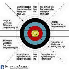 #archeryhunting