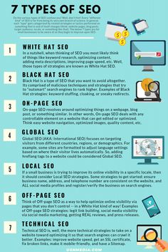 Ever wonder why search engine optimization gets called different things (Local SEO, On-page, etc. E-mail Marketing, Digital Marketing Strategy, Business Marketing, Internet Marketing, Affiliate Marketing, Content Marketing, Marketing Software, E-mail Design, Seo Basics