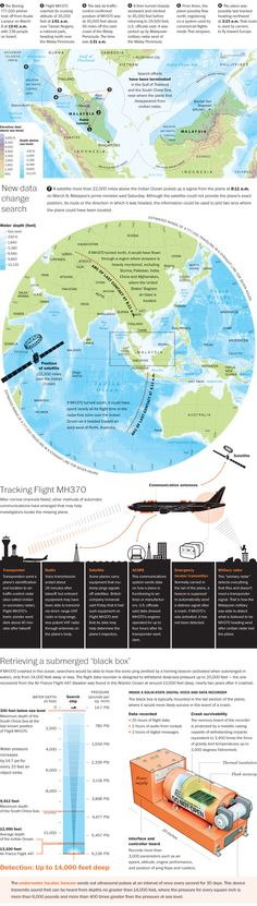"""""""Still flying 7 hours after take-off"""": A well-done mashup of data on #MH370 from the Washington Post."""