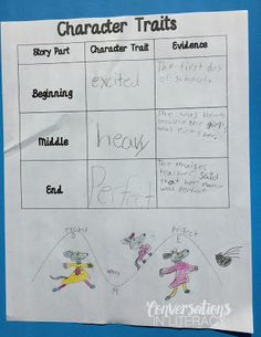 A Closer Look At Characters- teaching how characters change- character traits-freebie
