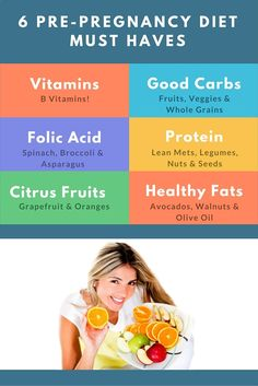 The healthier you are, the more fertile you are, so eating a healthy pre-pregnancy diet can help you boost your fertility through nutrition.http://www.astroglide.com/blog/quick-and-easy-pre-pregnancy-diet/?ttc=1