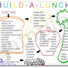 "Back to school lunch planning Printable, to avoid the ""I hated my lunch"" blues quotes back to school, back school ideas, back to school information Cold Lunches, Toddler Lunches, Lunch Snacks, Easy Kids Lunches, Bag Lunches, Kid Snacks, Toddler Food, Kids Lunch For School, Healthy School Lunches"