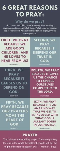 Why not stop by for encouragement, instruction, Bible verses, wisdom, and truths for God's Word? This post will give you 6 great reasons for prayer. Power Of Prayer, My Prayer, Prayer For Salvation, Verses On Prayer, Bible Verses For Mothers, Bible Study On Prayer, What Is Prayer, Kids Prayer, Family Prayer