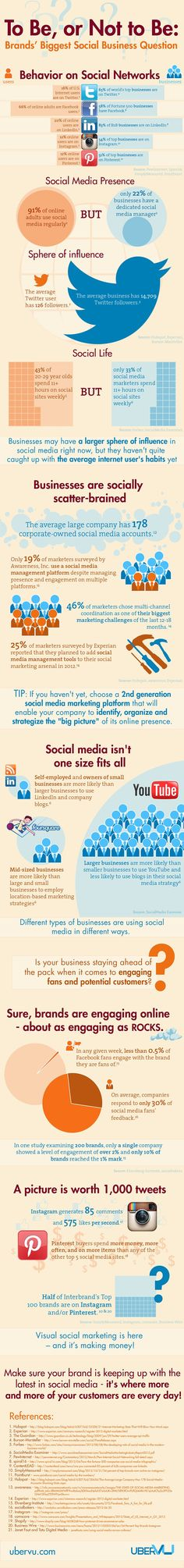 Brand's biggest social business question #infografia #infographic #socialmedia