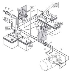 club cart wiring diagram 1977 porsche 911 alternator car ignition 36 volt volts golf pinterest cartscartaholics forum u003e e z