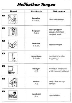 图文解释国语动词Kata Kerja笔记,太实用了,下载收藏给孩子们阅读吧