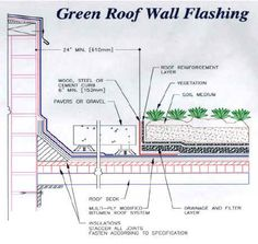 flat concrete roof construction details detail drawings. Black Bedroom Furniture Sets. Home Design Ideas