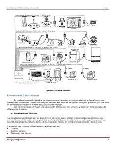 inst-elctricas-en-viviendasmapc-por-marino-a-perna-c-9-638.jpg (638×826)