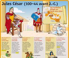 Educational infographic : Fiche exposés : Jules Cesar avant J.