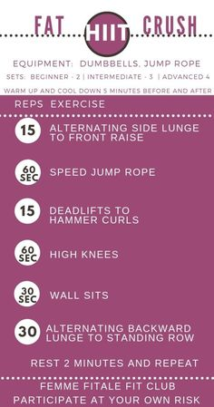 Fat HIIT Crush Workout #hiit #exercise #hiitworkouts