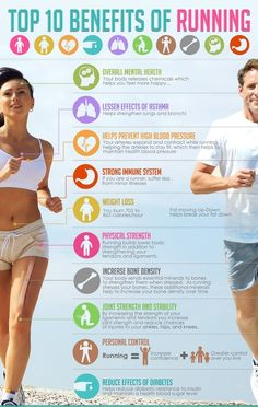 Top 10 benefits of RUNNING: Infographic!