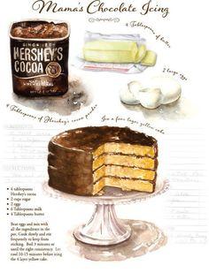 Mama's Chocolate Icing