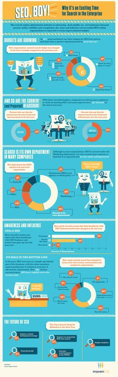 Search Engine Marketing - An Exciting Time for SEO in the Enterprise [Infographic] : MarketingProfs Article