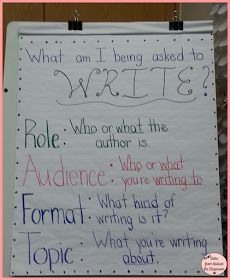 raft writing prompts Math prompts made easy here are samples of math instructional prompts for creative writing across the curriculum each math writing prompt below is written using the.