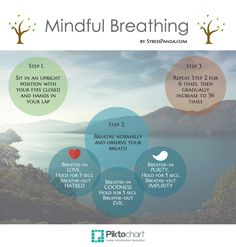[Infographic] Mindful Breathing