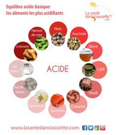 fiche-aliments-acidifiants