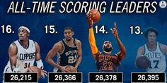 WATCHTOWERLeBron passes Tim Duncan for No. 14 on the all-time NBA scoring list  LeBron passes Tim Duncan for No. 14 With 28 Pts tonight LeBron passes Tim Duncan for No. 14 on the all-time NBA scoring list. Courtesy: @ESPNNBA  LeBron passes Tim Duncan for No. 14 on the all-time NBA scoring listWATCHTOWER