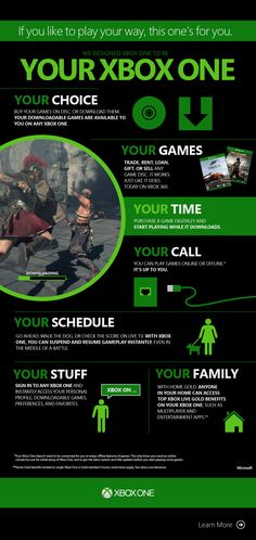 Your Xbox One