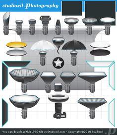 lighting setup information and tips