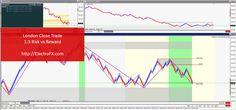 #USDJPY London Close #FX #trade with 300% #Profit (1:3 Risk:Reward) #Forex #Trading @ http://electrofx.com