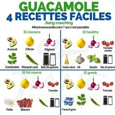 Homemade Guacamole, Guacamole Recipe, Nutrition Guide, Nutrition Education, Feta, Raw Food Recipes, Healthy Recipes, Strawberry Nutrition Facts, World Recipes
