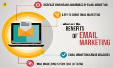 E-mail marketing is the practice of sending a commercial message, specifically to a group of people, via email. Every email directed to a current or.