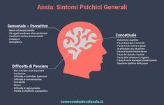 Ansia: Sintomi Fisici e Psichici per Ogni Tipo Movie Posters, Cognitive Therapy, Film Poster, Billboard, Film Posters