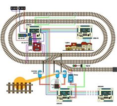 Arduino Control of Model Train