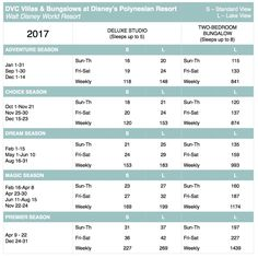 Polynesian 2017 Point Chart Disney Vacation Club Orlando Vacations Trips
