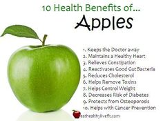 10 Health Benefits of Apples | Eating Healthy & Living Fit - EatHealthyLiveFit.com