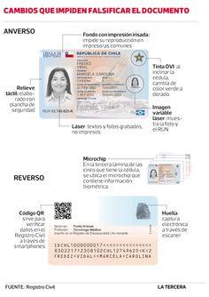 El 2 de septiembre de 2013 entrará en vigencia nueva cédula de identidad con 25 medidas de seguridad. #Chile