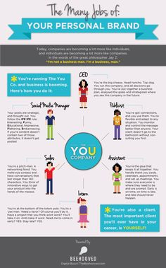 The Many Jobs Of Your Personal Brand #infographic