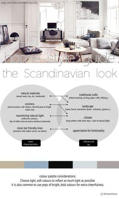 Home Style Guide: the Scandinavian look - We Heart Home