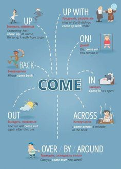 Educational infographic & data visualisation phrasal verbs with come, Infographic Description phrasal verbs with come, - English Prepositions, English Verbs, English Fun, English Phrases, Learn English Words, English Writing, English Study, English Lessons, English Time